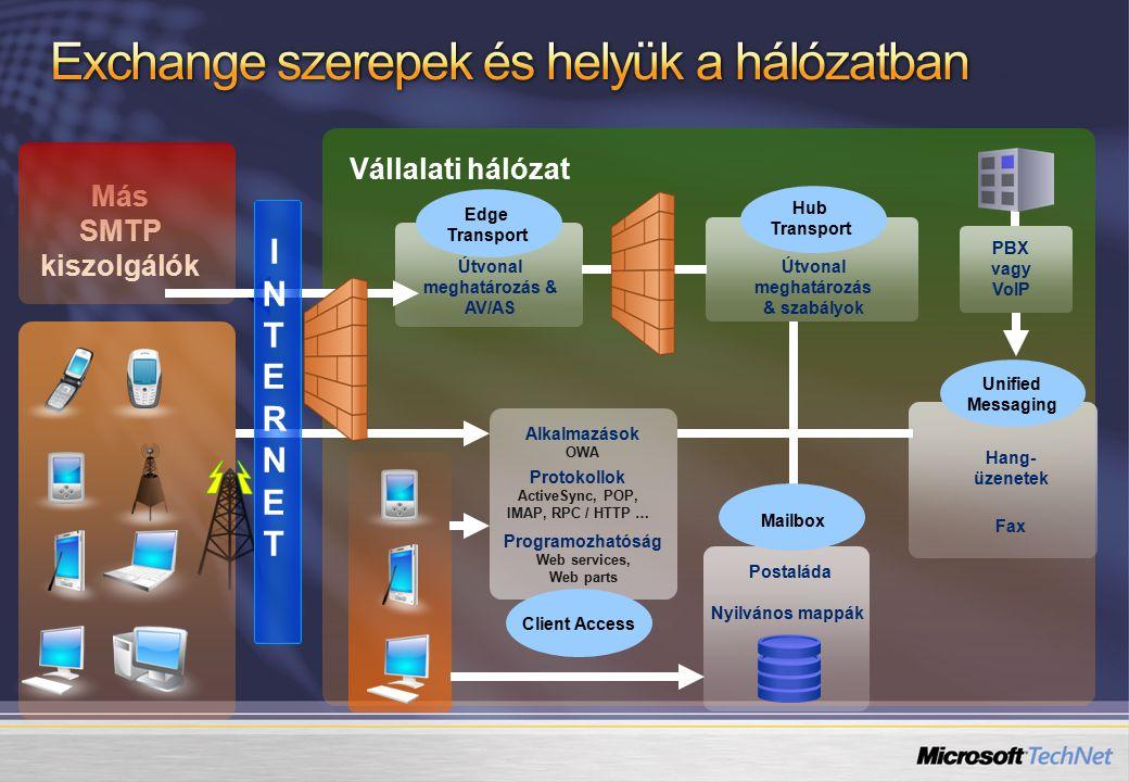 Útvonal meghatározás & AV/AS ActiveSync, POP, IMAP, RPC / HTTP …