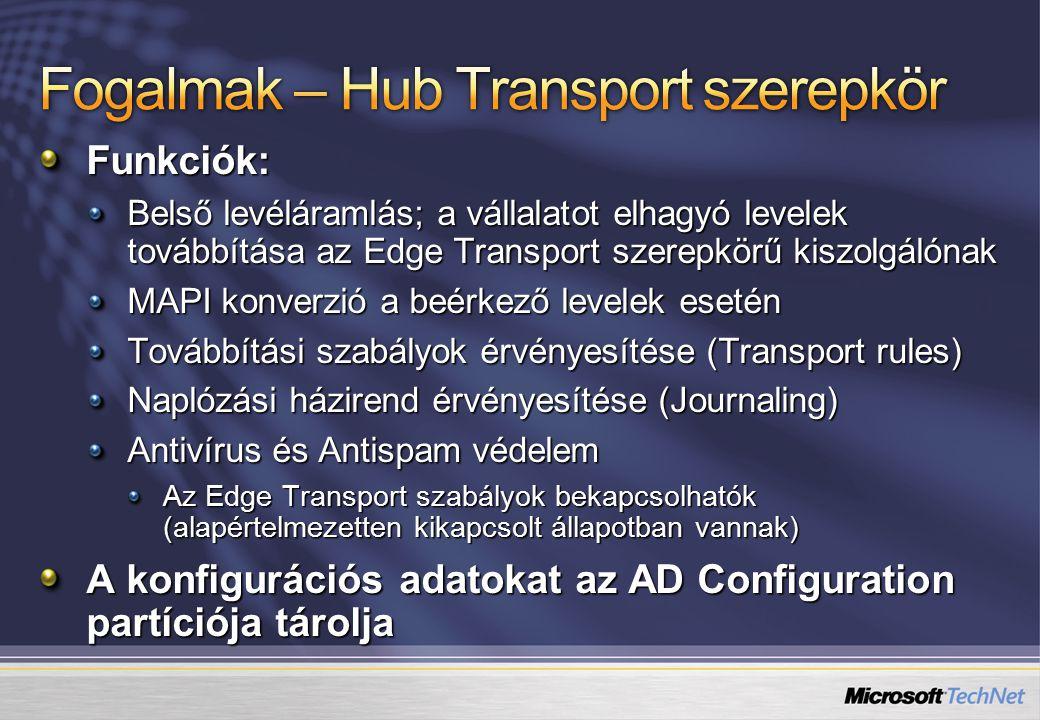 Fogalmak – Hub Transport szerepkör