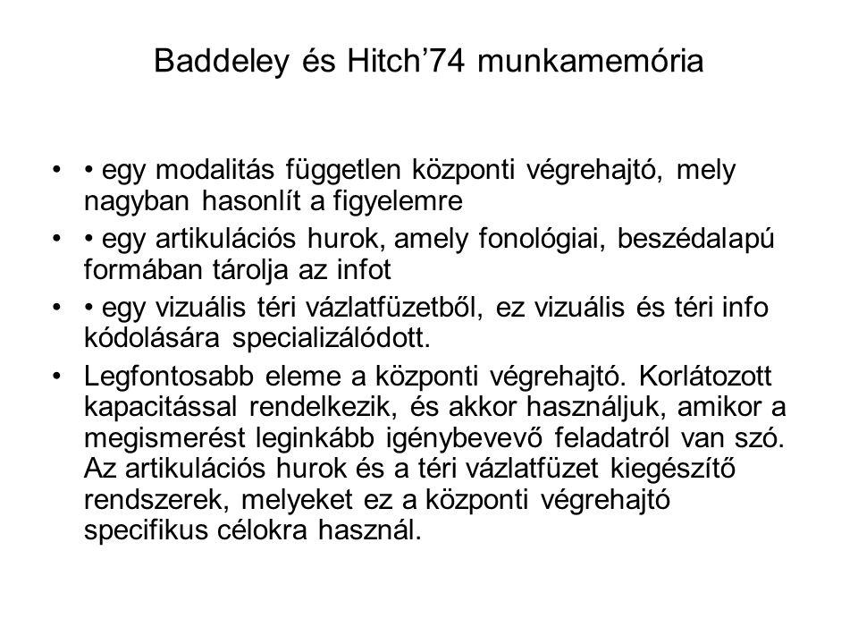 Baddeley és Hitch'74 munkamemória