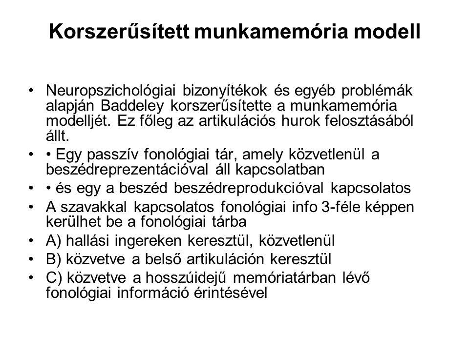 Korszerűsített munkamemória modell