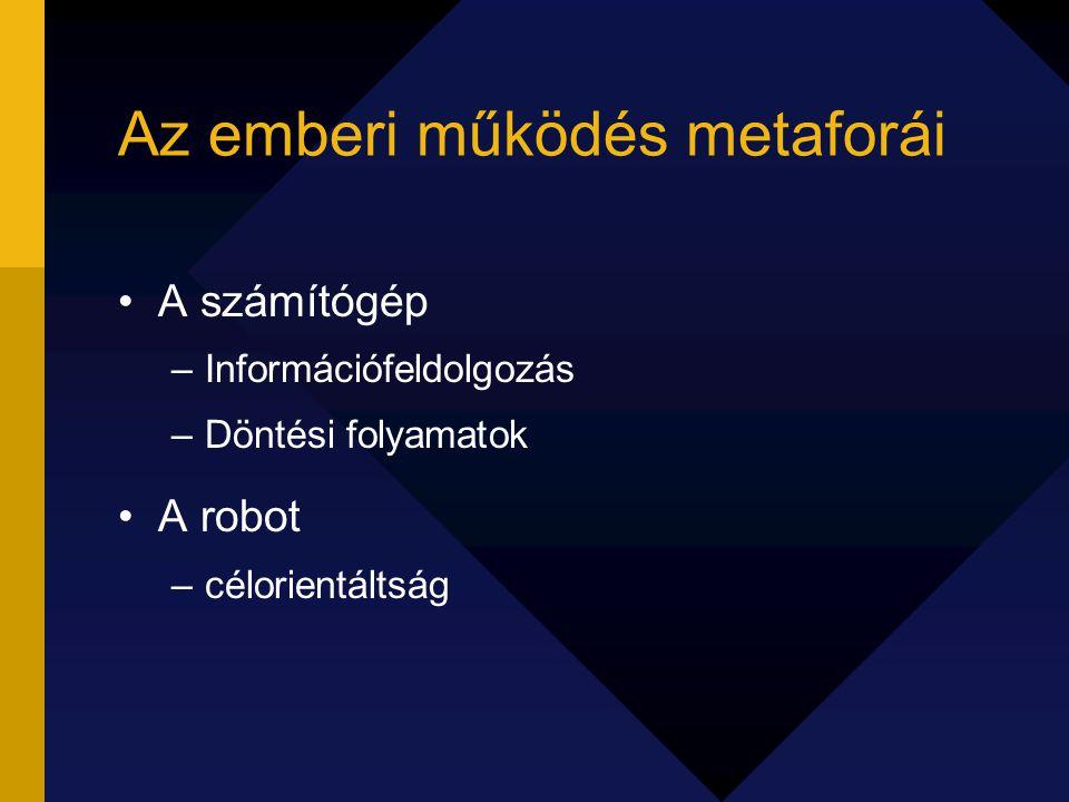 Az emberi működés metaforái