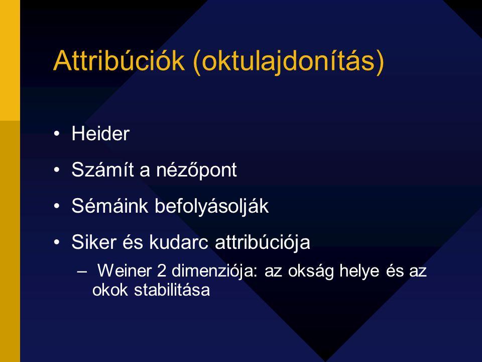 Attribúciók (oktulajdonítás)