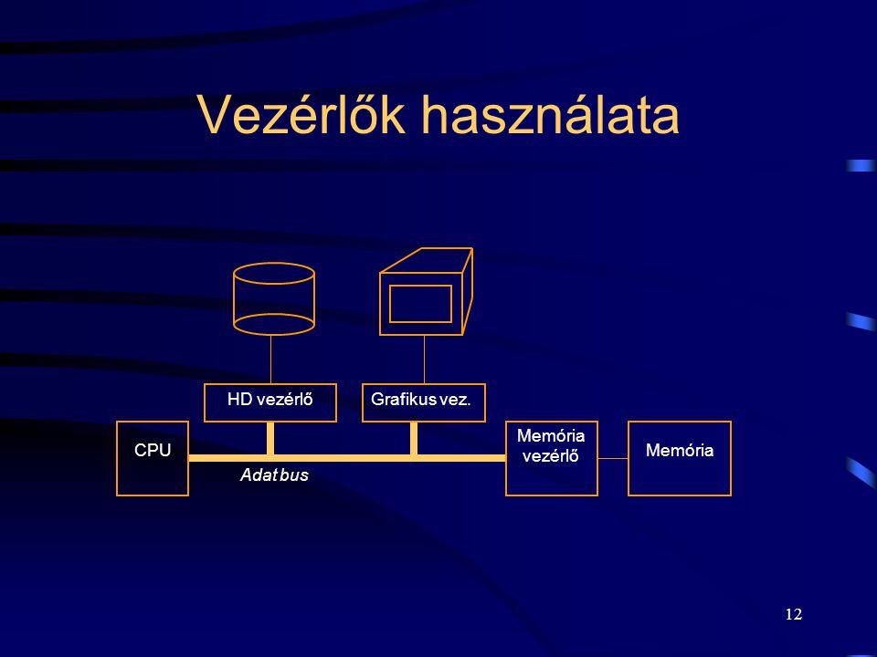Vezérlők használata Grafikus vez. HD vezérlő Adat bus Memória vezérlő