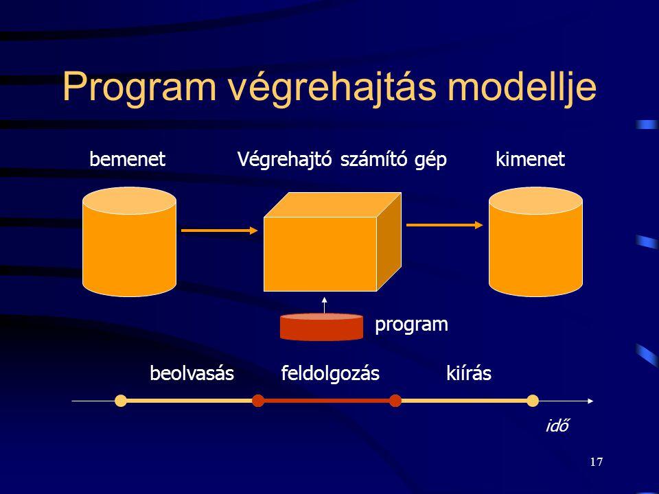 Program végrehajtás modellje