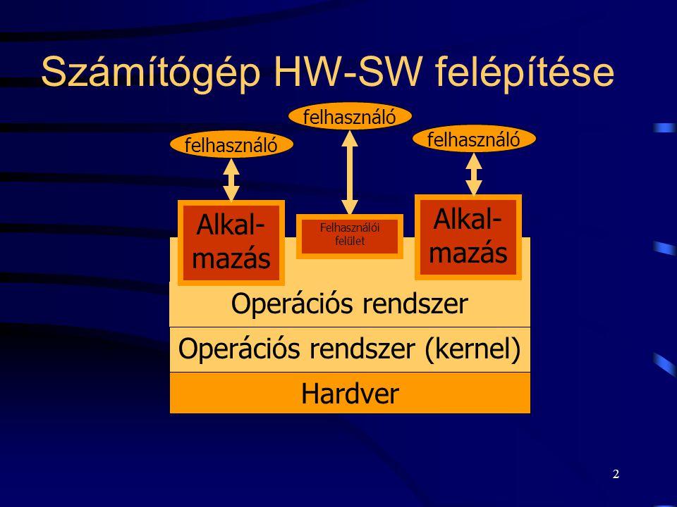 Számítógép HW-SW felépítése