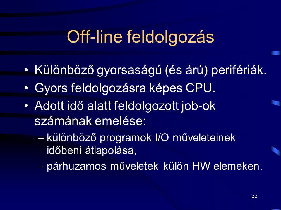 Off-line feldolgozás Különböző gyorsaságú (és árú) perifériák.