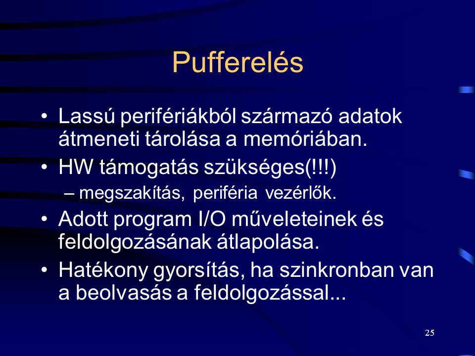 Pufferelés Lassú perifériákból származó adatok átmeneti tárolása a memóriában. HW támogatás szükséges(!!!)