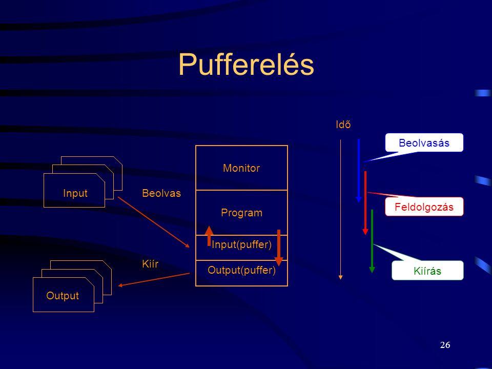 Pufferelés Beolvasás Feldolgozás Kiírás Idő Monitor Input Beolvas