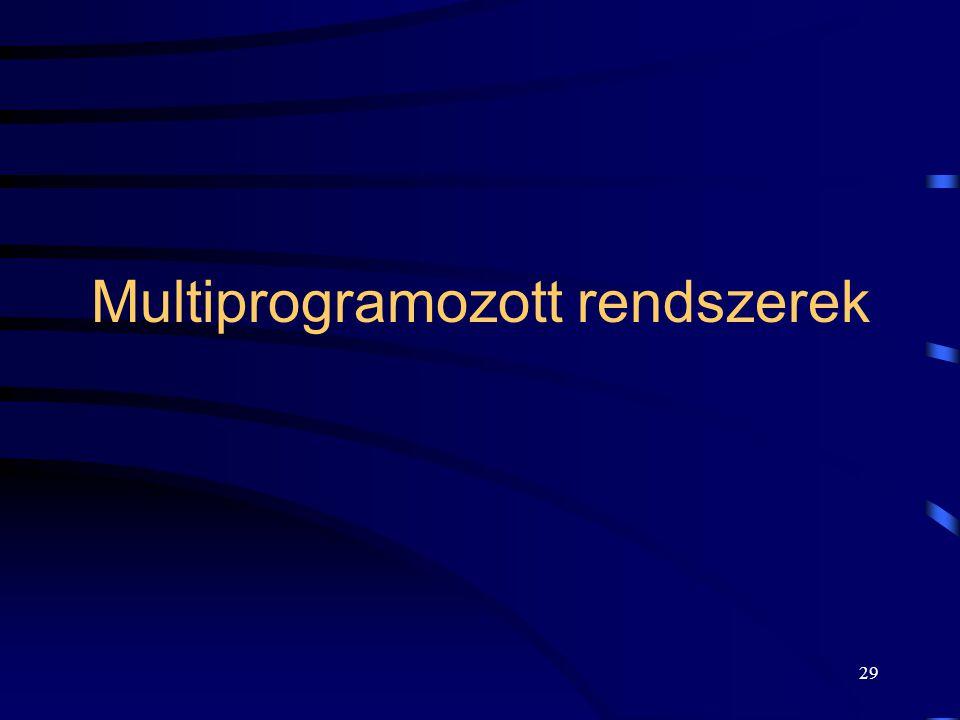 Multiprogramozott rendszerek