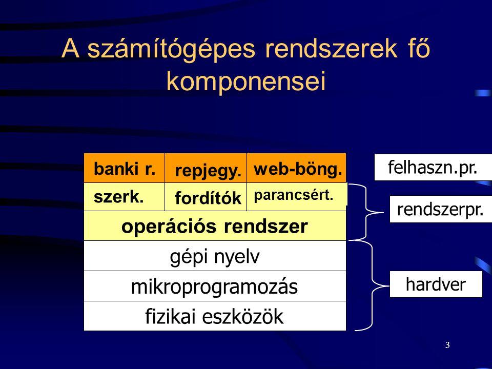 A számítógépes rendszerek fő komponensei