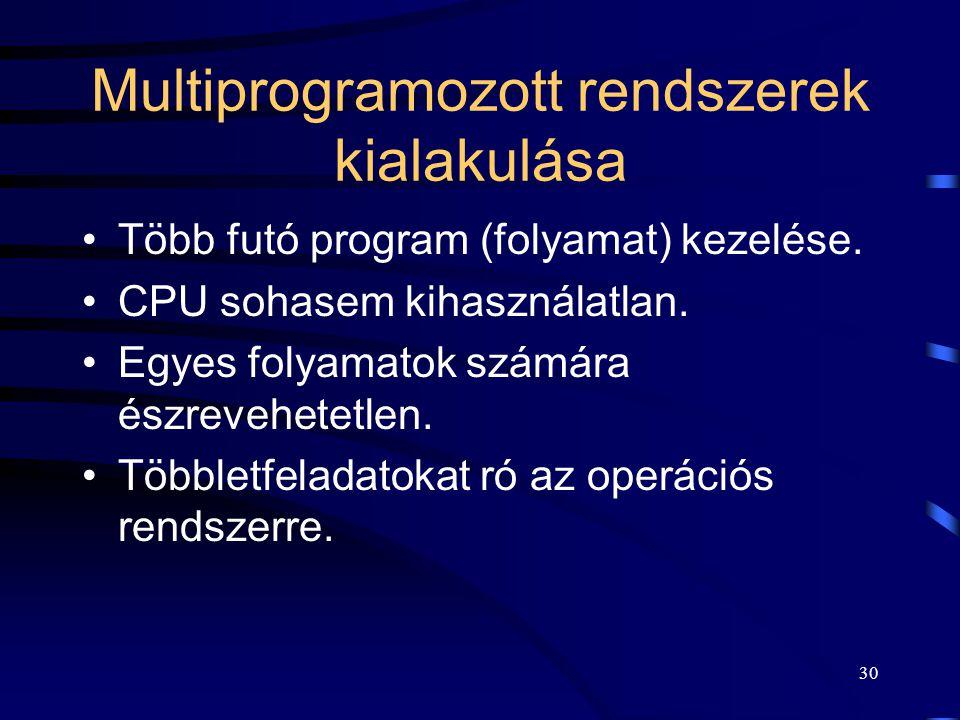 Multiprogramozott rendszerek kialakulása