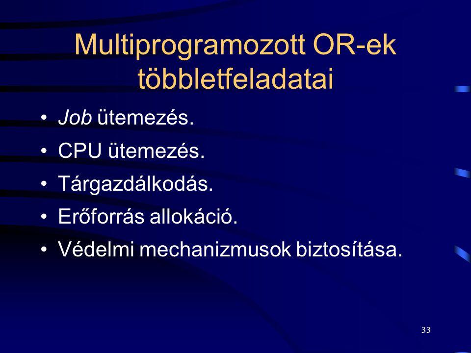 Multiprogramozott OR-ek többletfeladatai