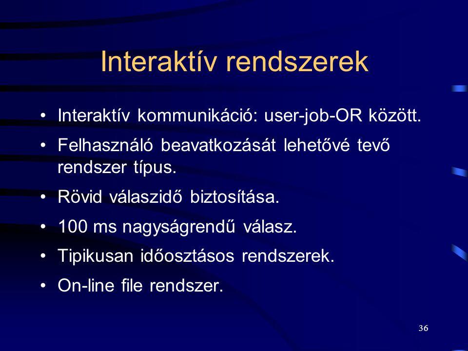 Interaktív rendszerek