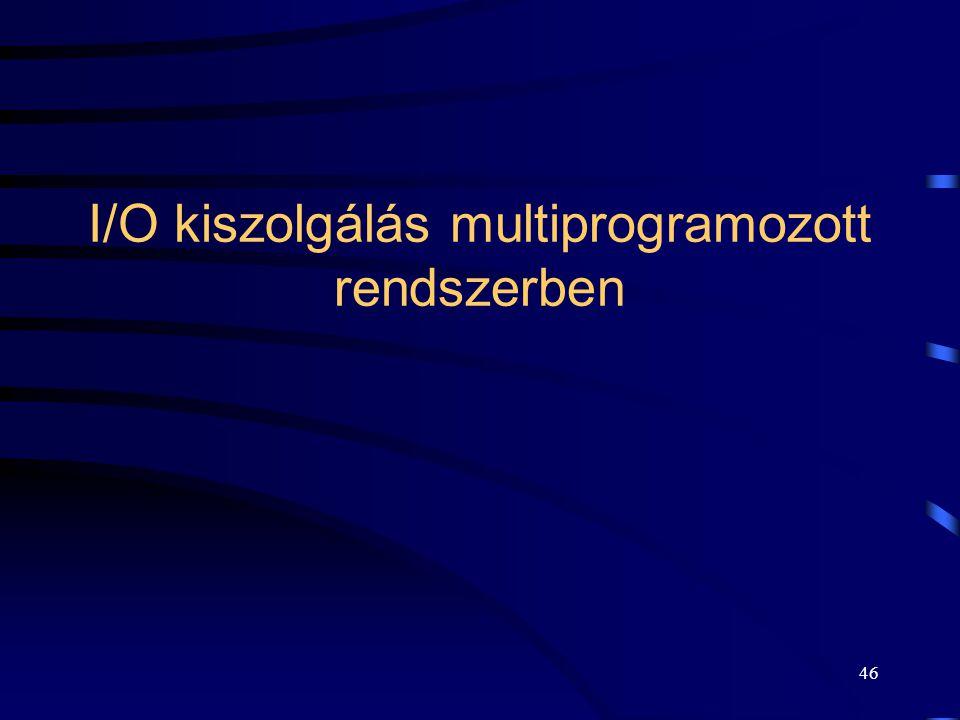 I/O kiszolgálás multiprogramozott rendszerben