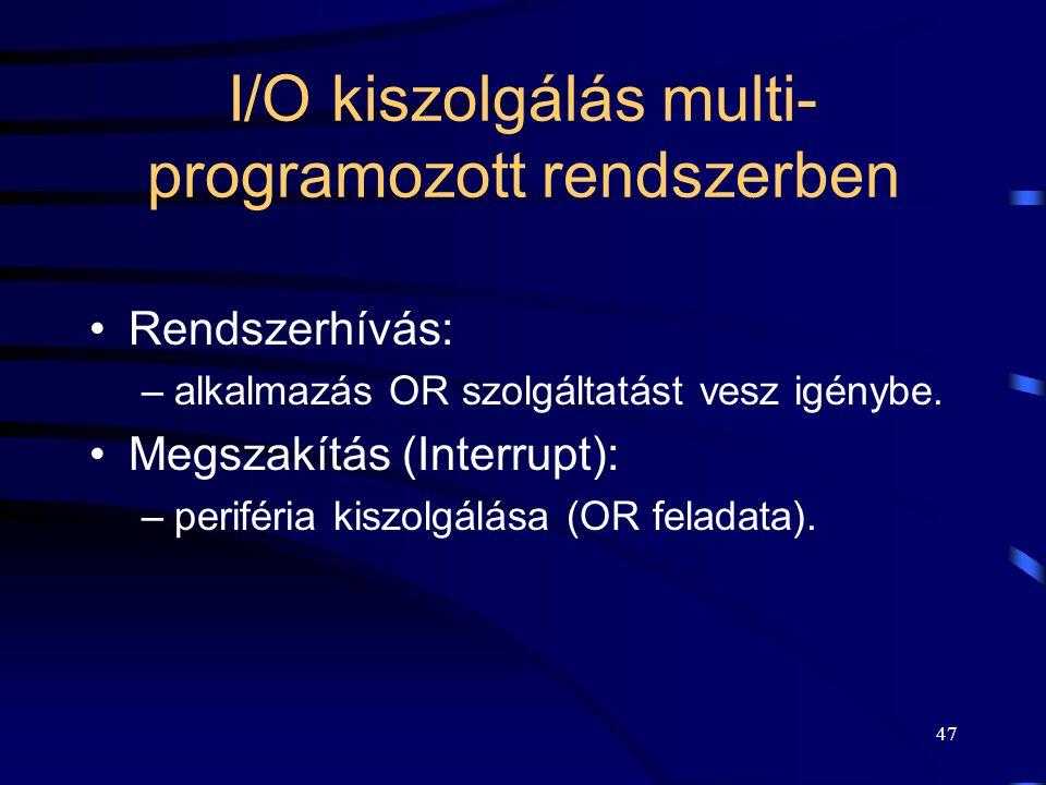 I/O kiszolgálás multi-programozott rendszerben