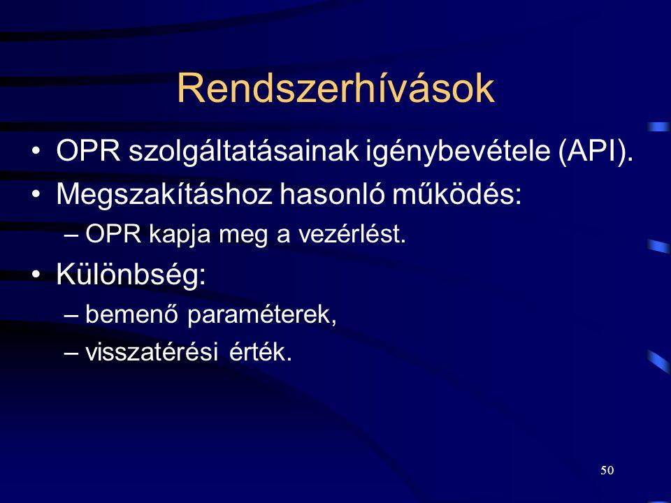 Rendszerhívások OPR szolgáltatásainak igénybevétele (API).