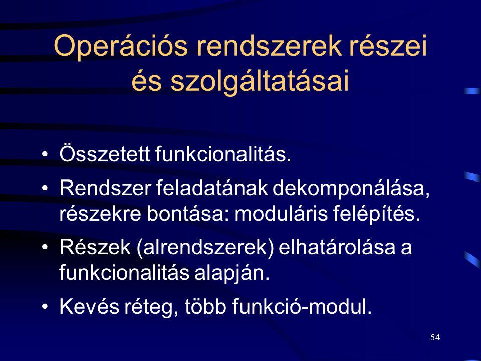 Operációs rendszerek részei és szolgáltatásai