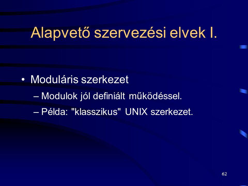 Alapvető szervezési elvek I.