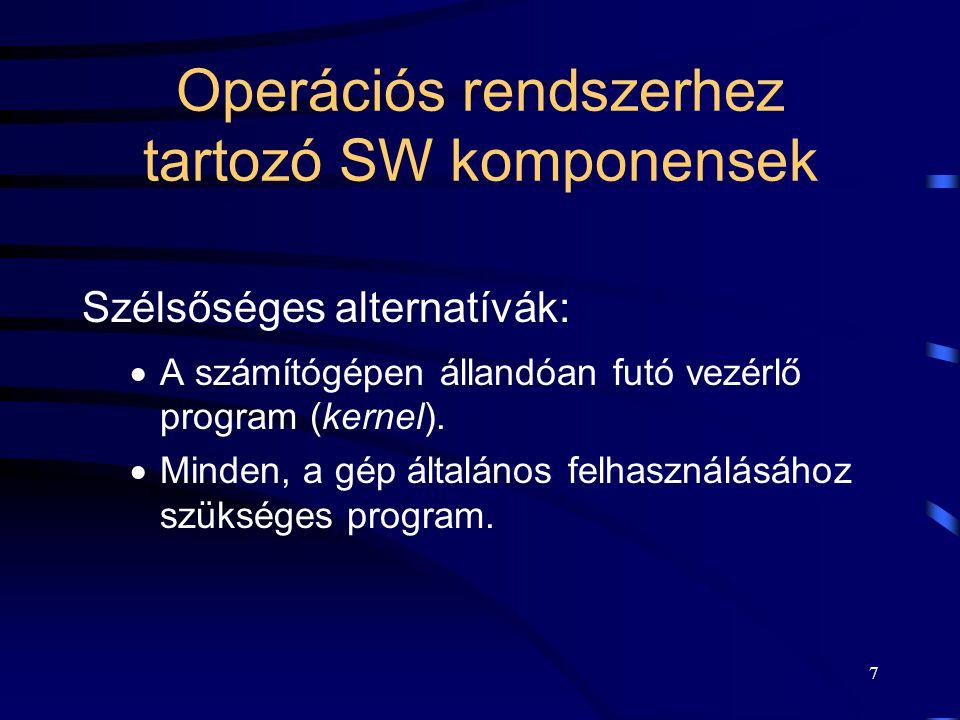 Operációs rendszerhez tartozó SW komponensek