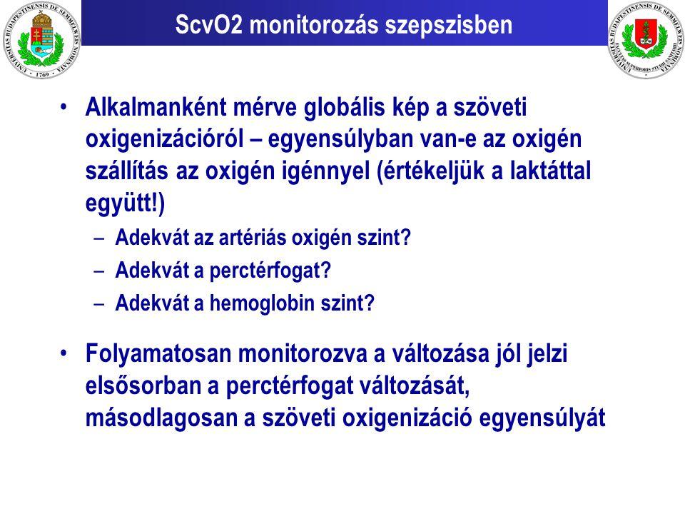 ScvO2 monitorozás szepszisben