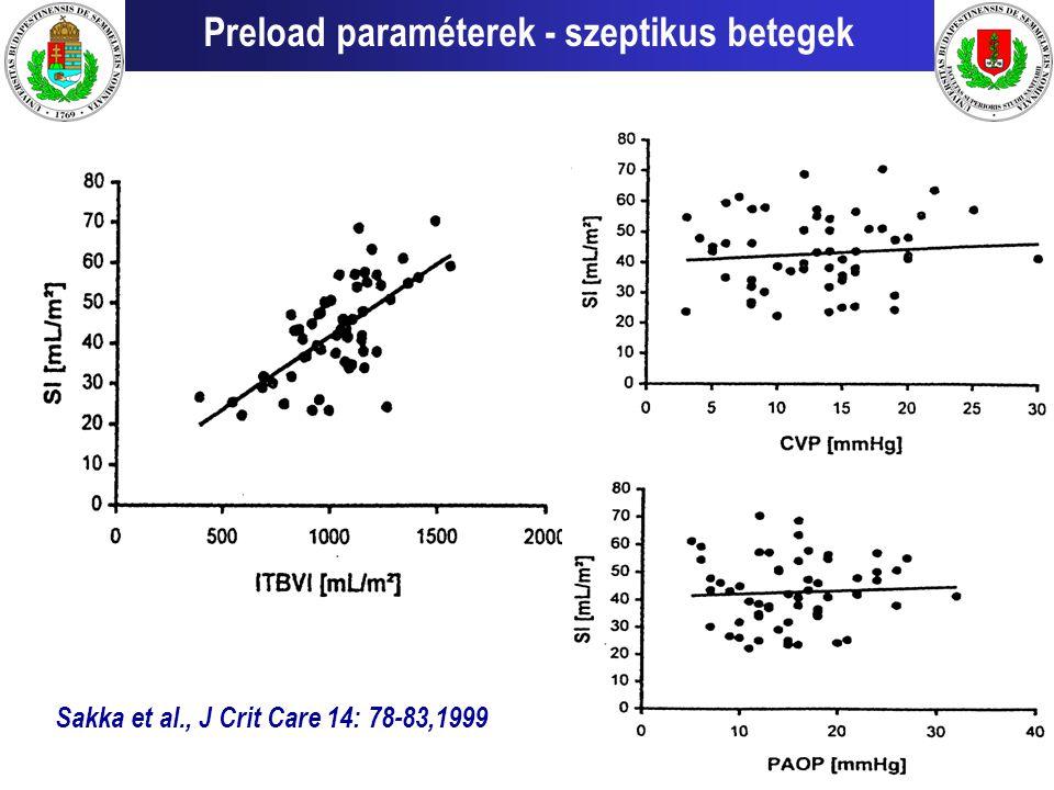 Preload paraméterek - szeptikus betegek