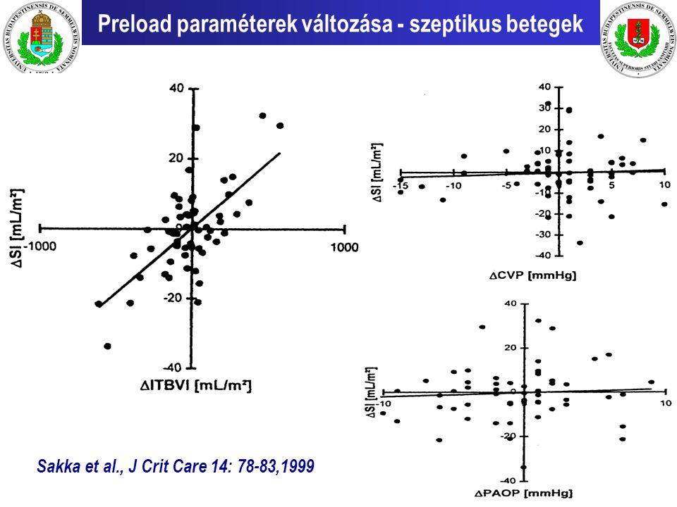 Preload paraméterek változása - szeptikus betegek