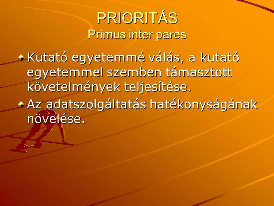 PRIORITÁS Primus inter pares