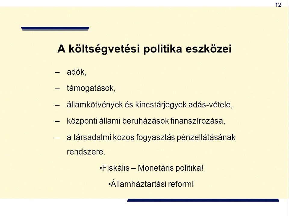 A költségvetési politika eszközei