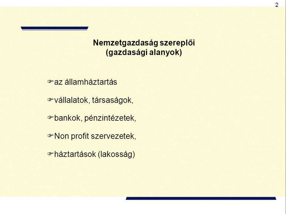 Nemzetgazdaság szereplői (gazdasági alanyok)