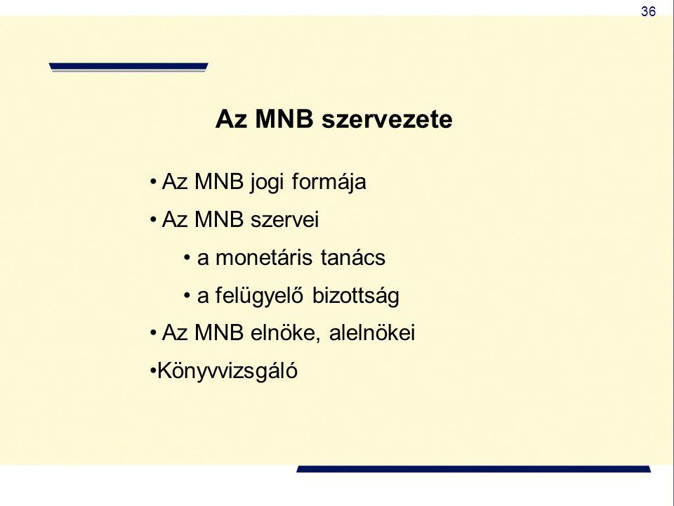 Az MNB szervezete Az MNB jogi formája Az MNB szervei