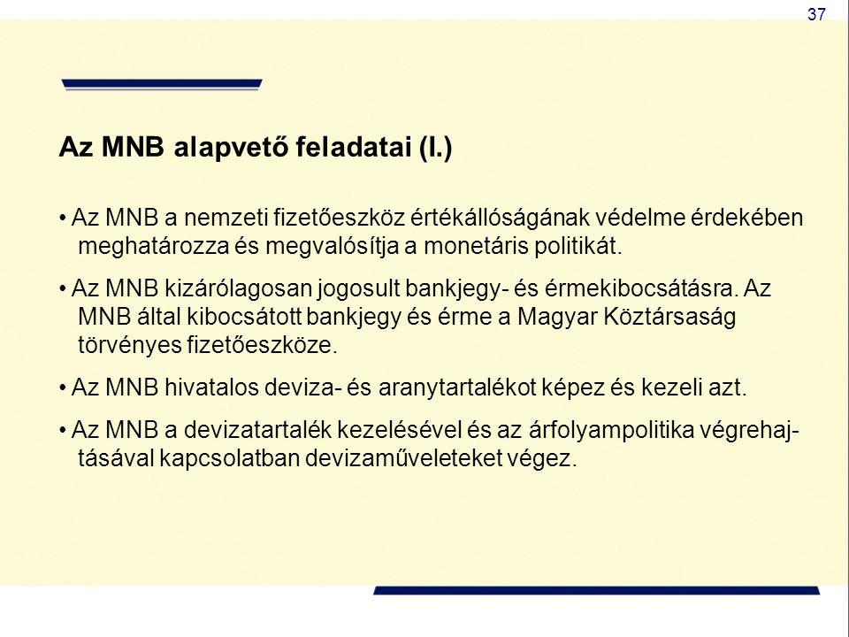 Az MNB alapvető feladatai (I.)
