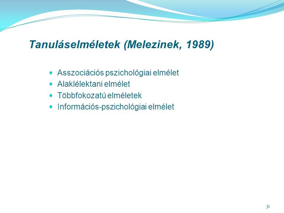 Tanuláselméletek (Melezinek, 1989)