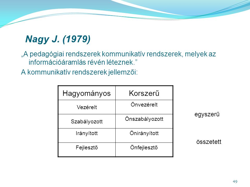 Nagy J. (1979) Hagyományos Korszerű