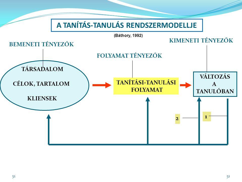 A TANÍTÁS-TANULÁS RENDSZERMODELLJE