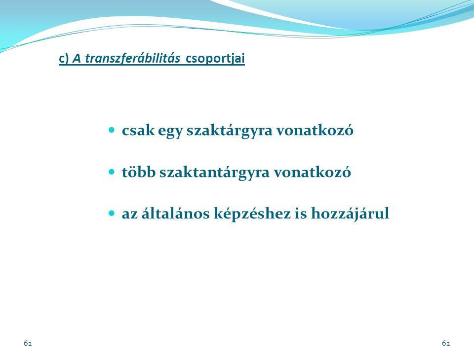 c) A transzferábilitás csoportjai