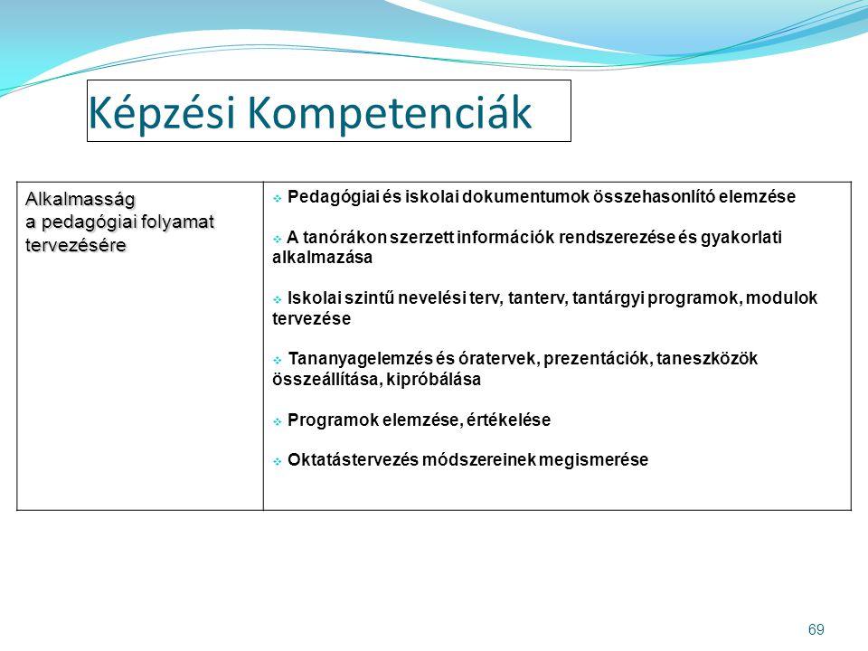 Képzési Kompetenciák Alkalmasság a pedagógiai folyamat tervezésére