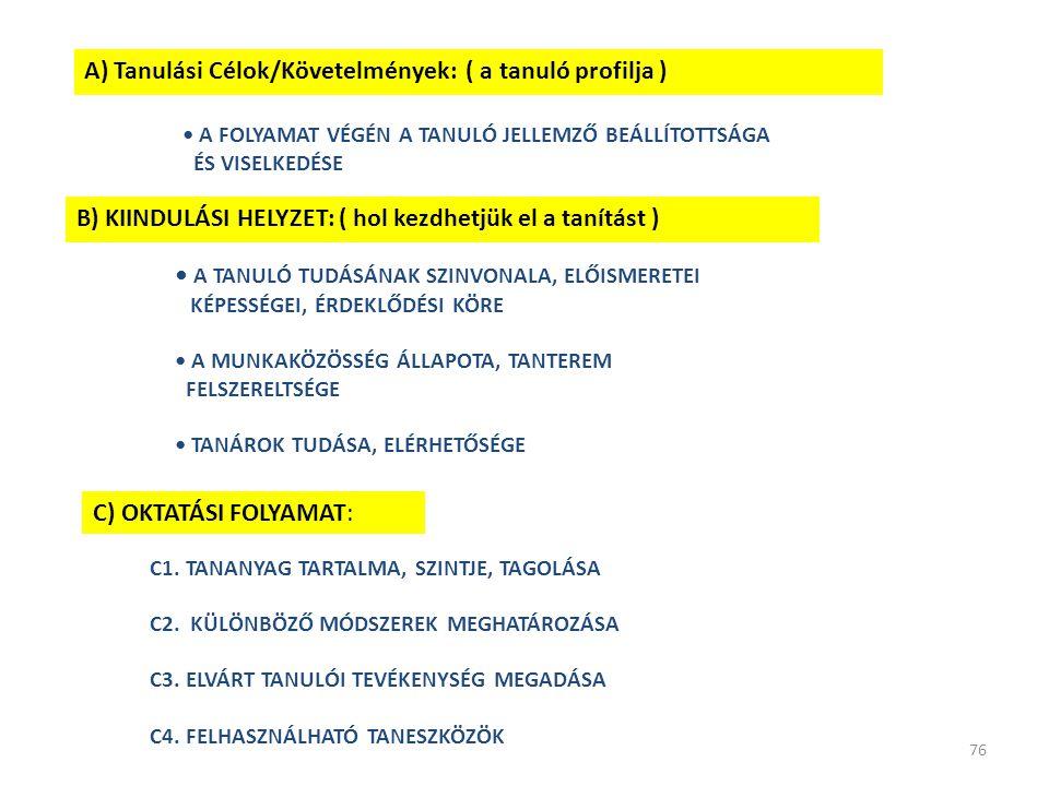 A) Tanulási Célok/Követelmények: ( a tanuló profilja )