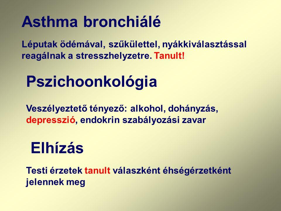 Asthma bronchiálé Pszichoonkológia Elhízás