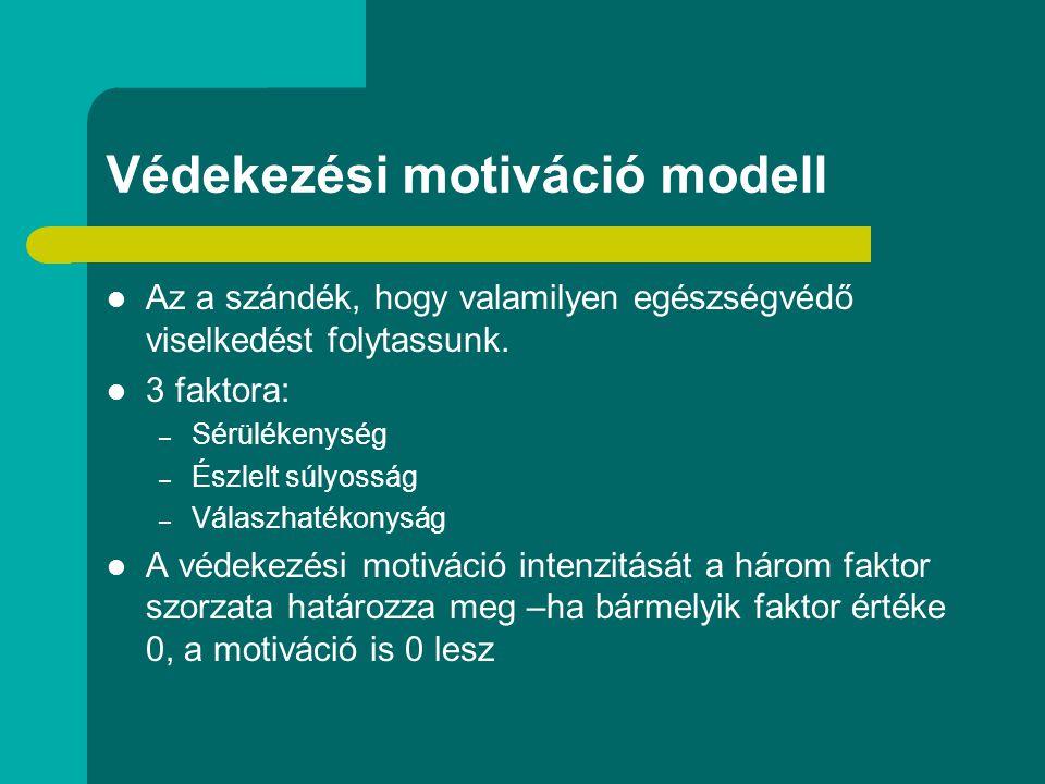 Védekezési motiváció modell