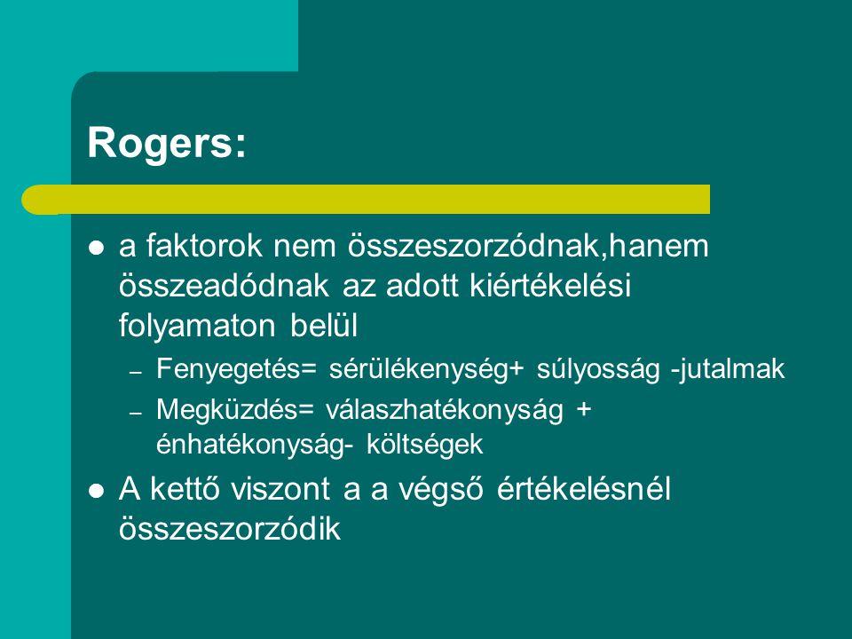 Rogers: a faktorok nem összeszorzódnak,hanem összeadódnak az adott kiértékelési folyamaton belül. Fenyegetés= sérülékenység+ súlyosság -jutalmak.