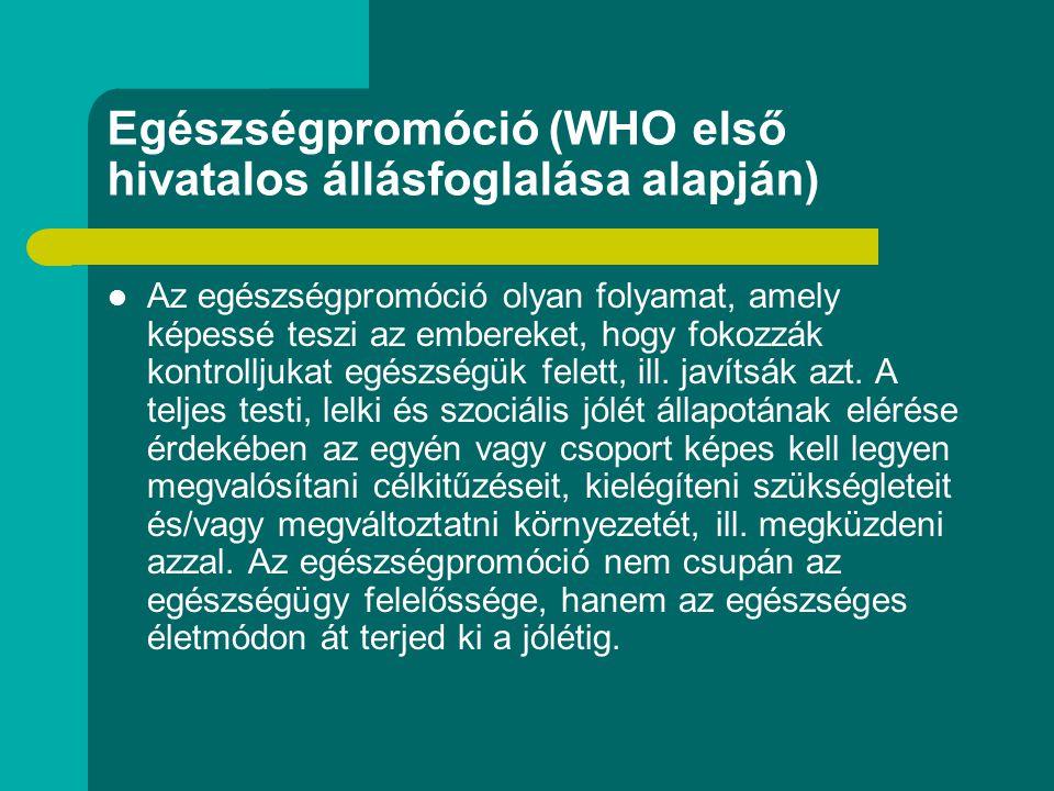 Egészségpromóció (WHO első hivatalos állásfoglalása alapján)