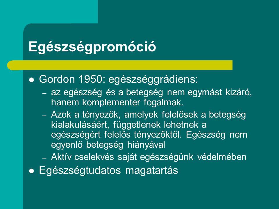 Egészségpromóció Gordon 1950: egészséggrádiens: