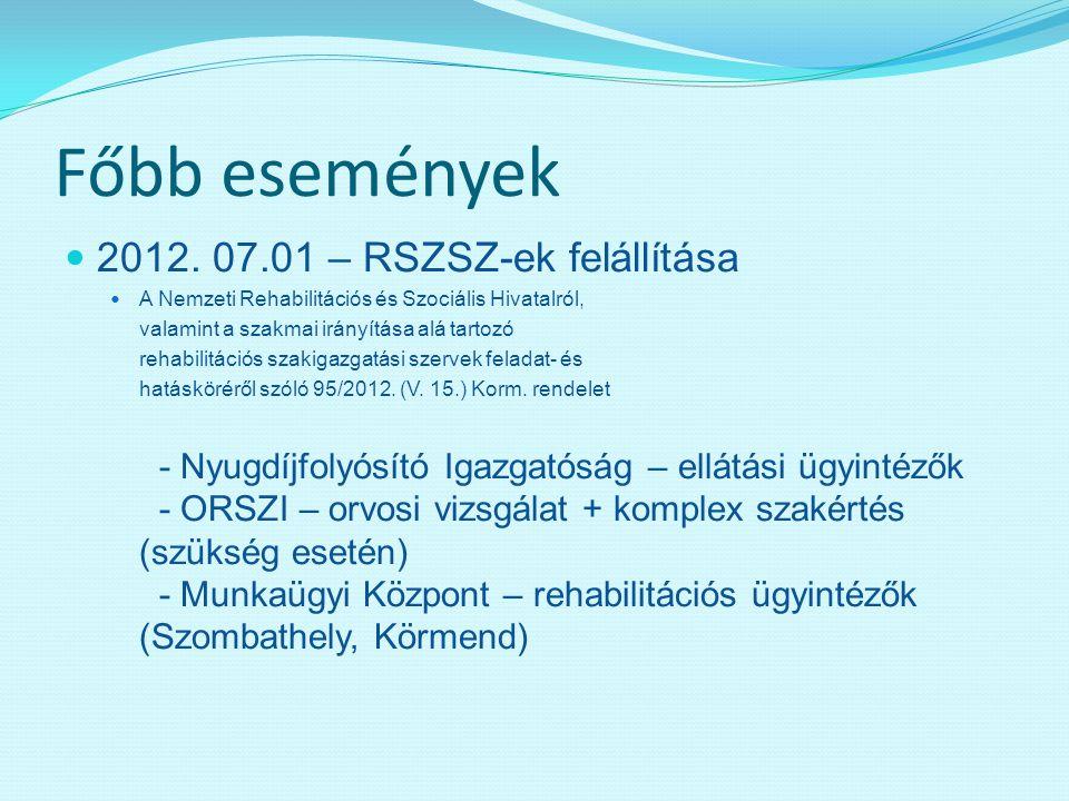 Főbb események 2012. 07.01 – RSZSZ-ek felállítása