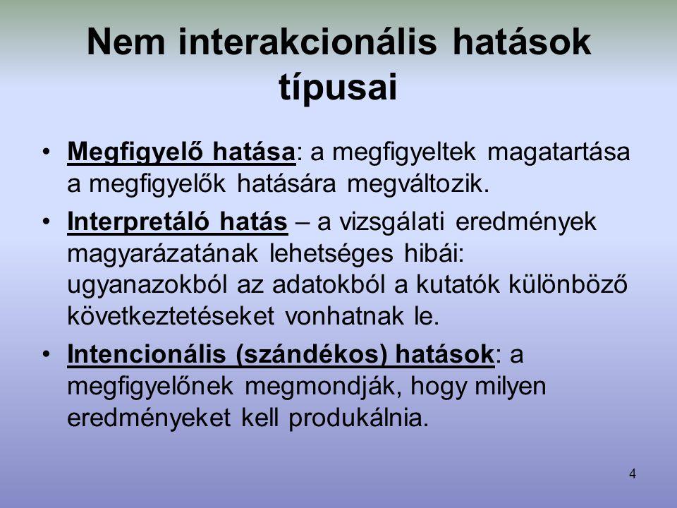 Nem interakcionális hatások típusai
