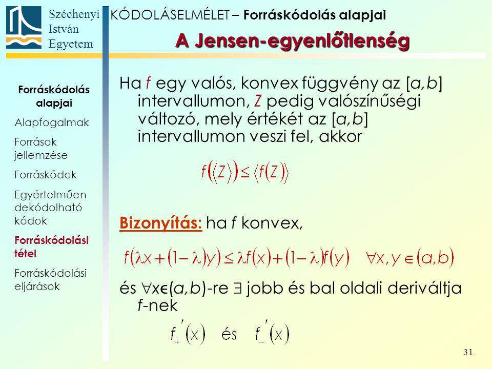 A Jensen-egyenlőtlenség