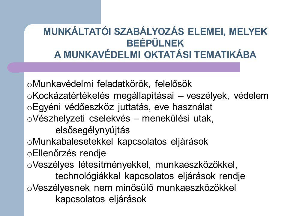 MUNKÁLTATÓI SZABÁLYOZÁS ELEMEI, MELYEK BEÉPÜLNEK