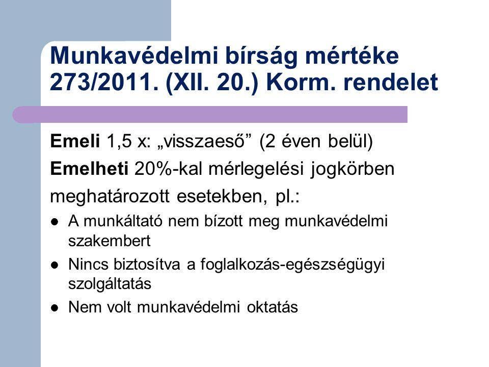 Munkavédelmi bírság mértéke 273/2011. (XII. 20.) Korm. rendelet