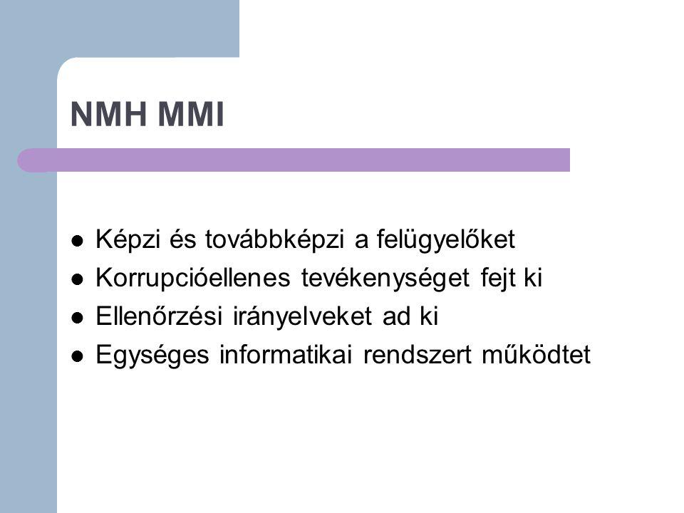 NMH MMI Képzi és továbbképzi a felügyelőket