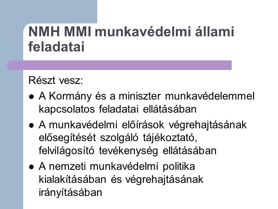 NMH MMI munkavédelmi állami feladatai
