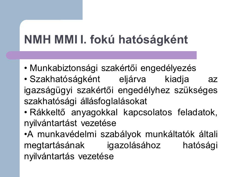 NMH MMI I. fokú hatóságként